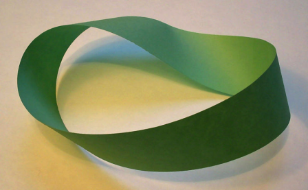 Keep walking the path of a Möebius strip and you track both sides of the paradox. ..... Courtesy of Wikimedia Commons